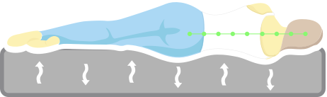 Best Mattress for back sleeper - Illustration