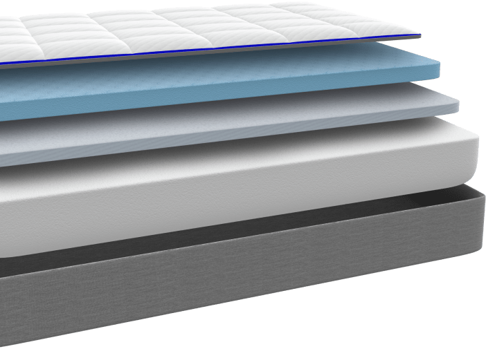 The Best Memory Foam Mattress With 365